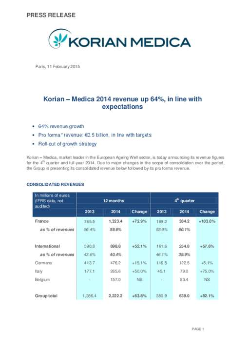 Medica 2014 revenue up 64%, in line with expectations