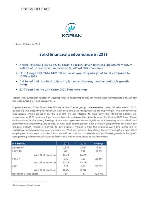 Solid financial performance in 2016