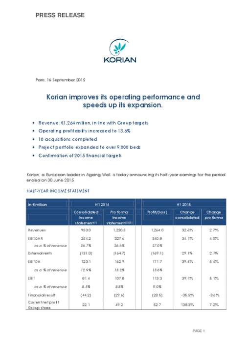 Korian improves its operating performance and speeds up its expansion.