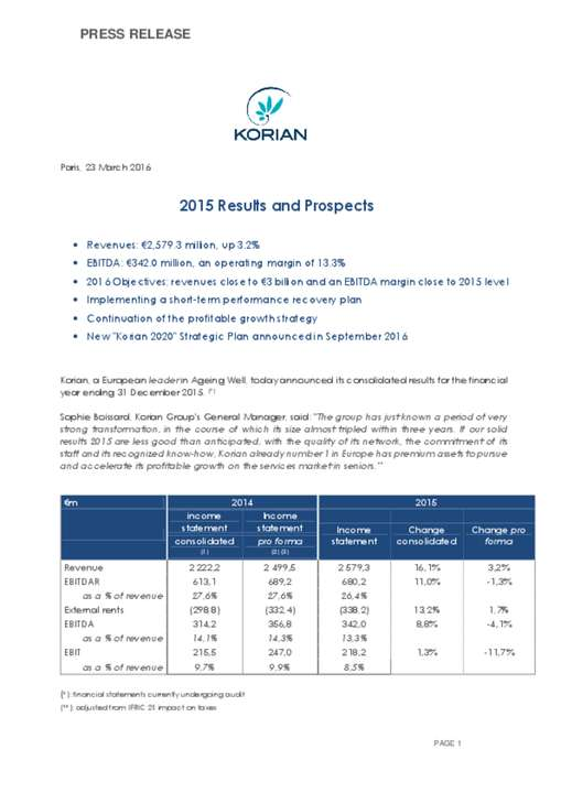 2015 Results and Prospects