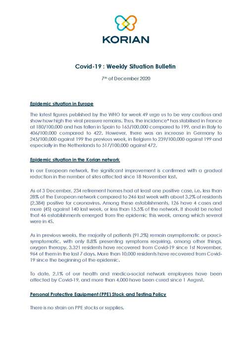 Weekly Situation Bulletin