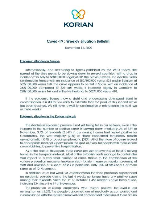 Covid-19 : Weekly Situation Bulletin