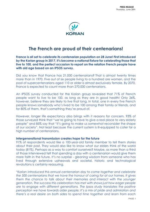 2nd edition of the national centenaries' day - IPSOS Observatory / Korian Group. The French are proud of their centenarians!