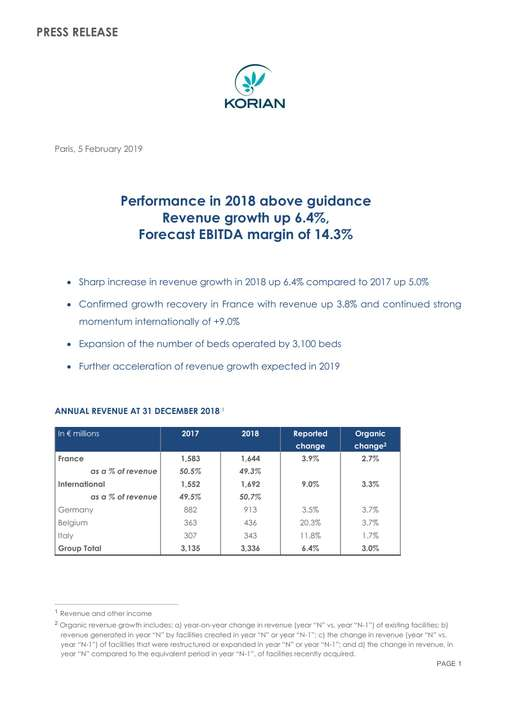 Publication of 4th quarter 2018 revenue: 2018 performance above targets