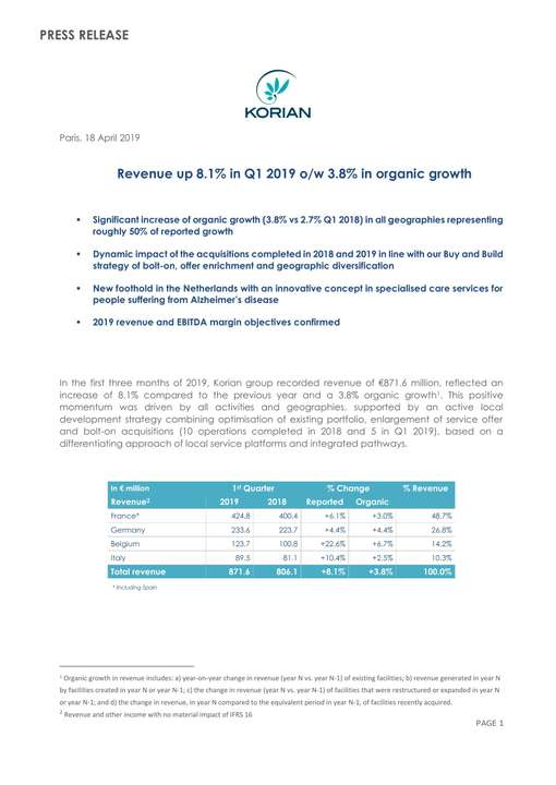 Revenue up 8.1% in Q1 2019 o/w 3.8% in organic growth