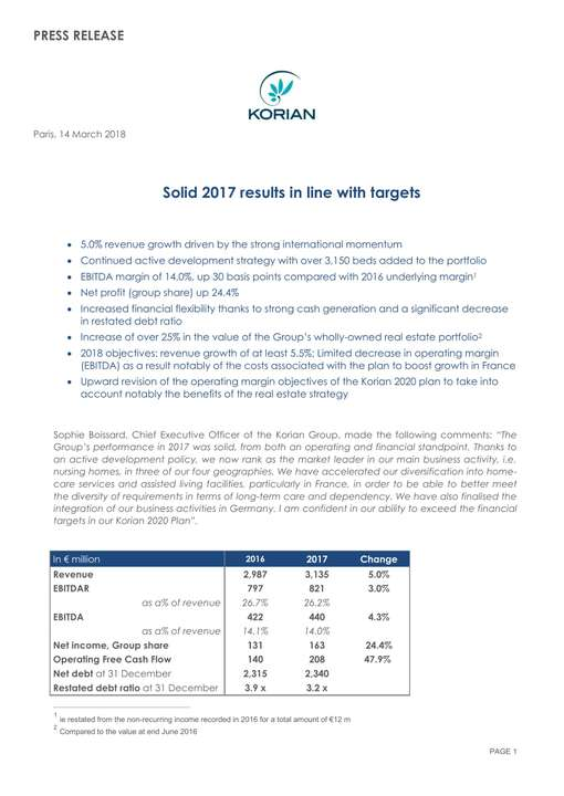 Solid 2017 results in line with targets